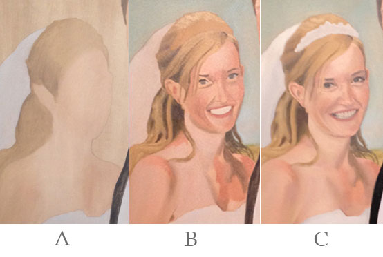 Early Development of Skin Tones in a Portrait Painting